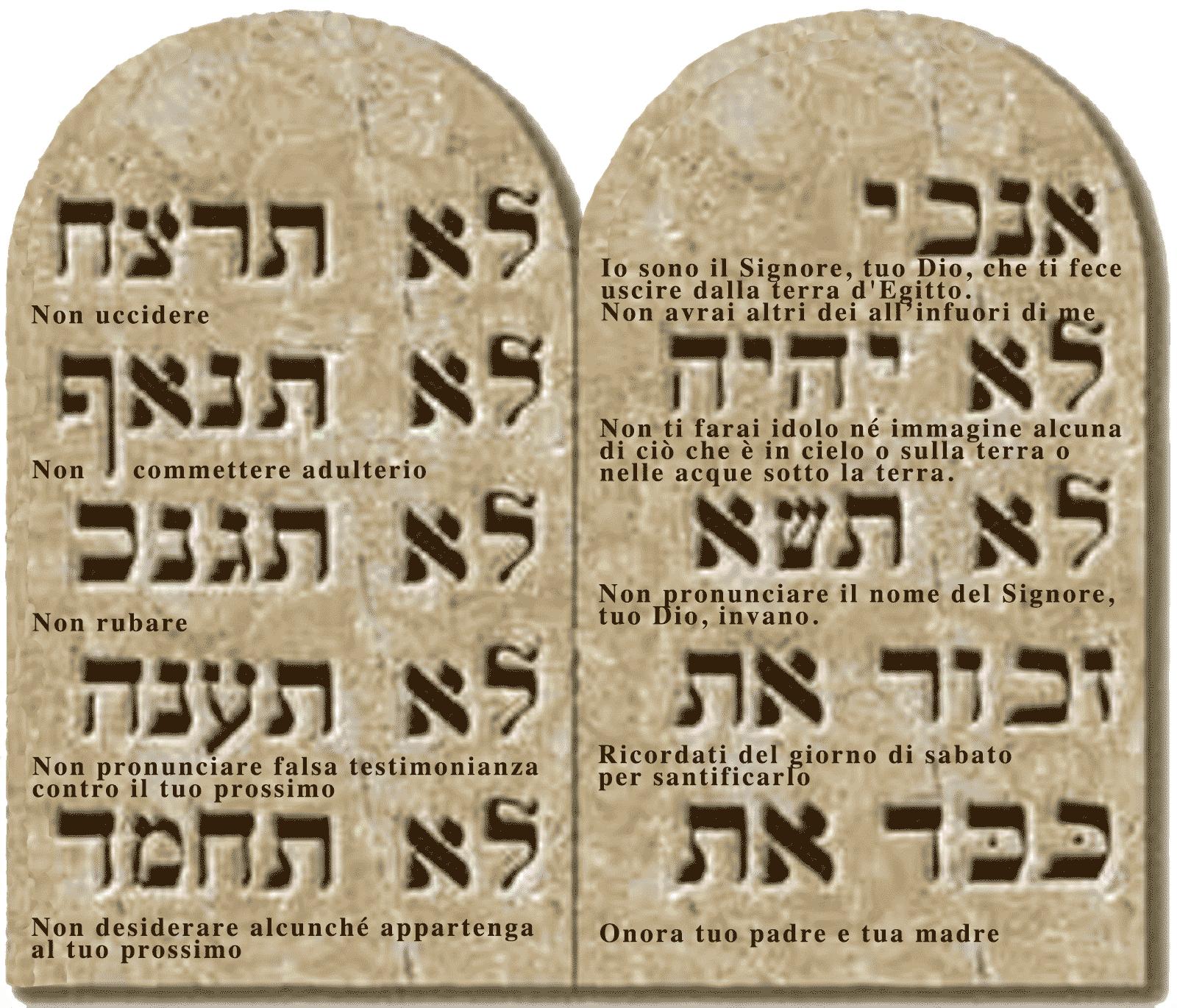 Dieci comandamenti tradotti in italiano
